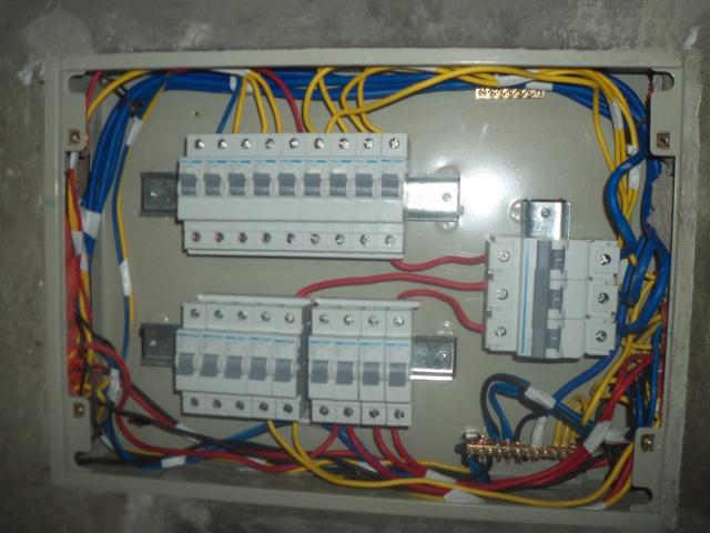 لوحة الكهرباء